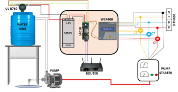 Ultrasonic level indicator and energy monitoring via Modbus using ARMtronix wifi RS485 to IIOT(IA010)